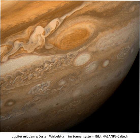 Jupiter mit Wirbelsturm